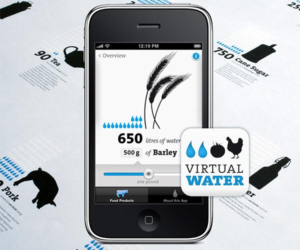 """Beispiel Screendesign einer App, hier """"Virtual Water"""""""