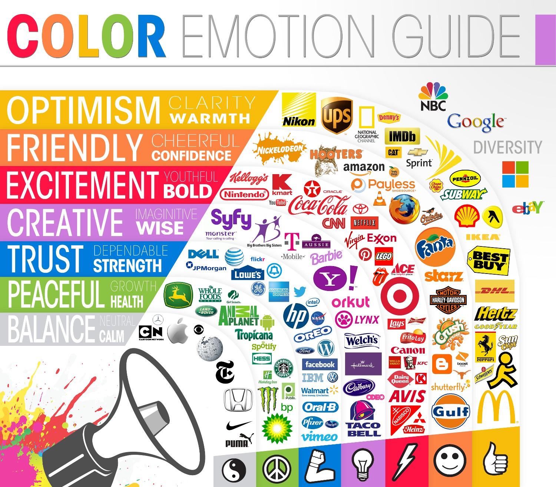 farbenlehre erkl rt wie wirken farben 361 blog. Black Bedroom Furniture Sets. Home Design Ideas